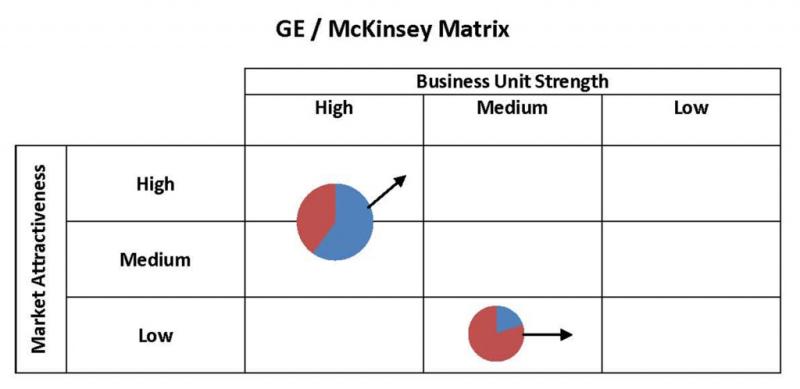 Matrix-Example-1024x498